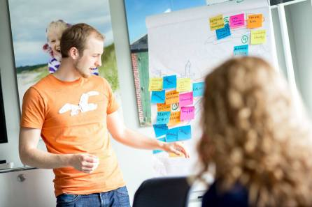 "Agile Marketing: Das Scrum-Team ""The Heat"" von Pixum."