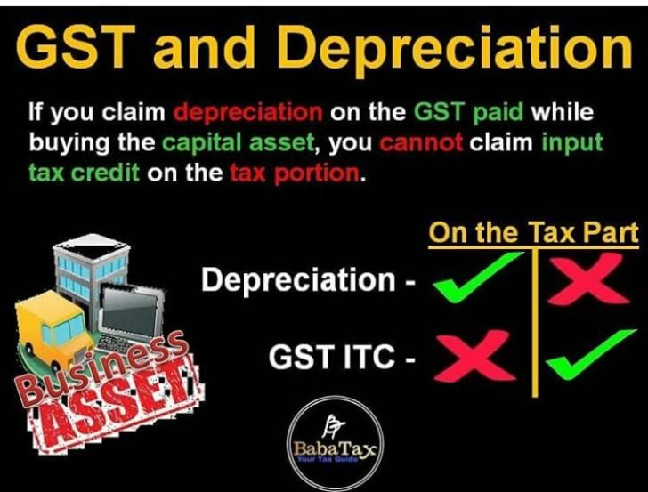 input tax credit on capital goods