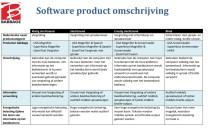Tabel software