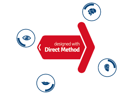 Protegido: DIRECT METHOD 3 – UNIT 24