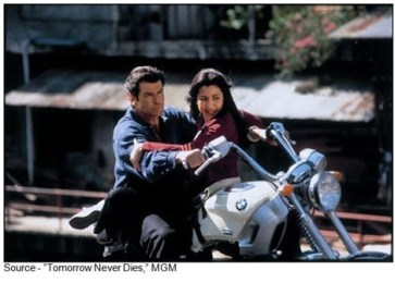 Tomorrow Never Dies for Film
