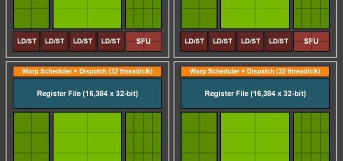 Gtx 960 vs 1060 vs 2060 | NVIDIA GeForce RTX 2060 (6GB GDDR6