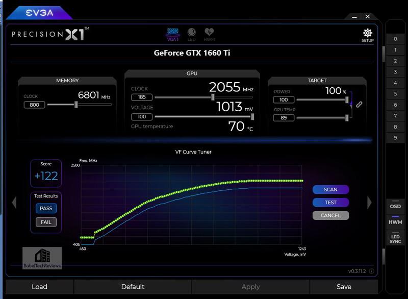 The EVGA GTX 1660 Ti XC Black Overclock Showdown