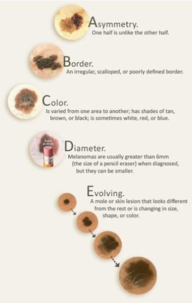 Skin Care - Skin Scare