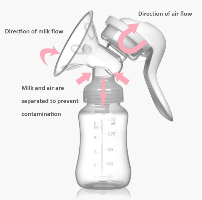 MMloveBB Manual Breast Pump Powerful Sucker Milk Extractor Baby Bottle For Breast Feeding Pulls Nipple Milk 1