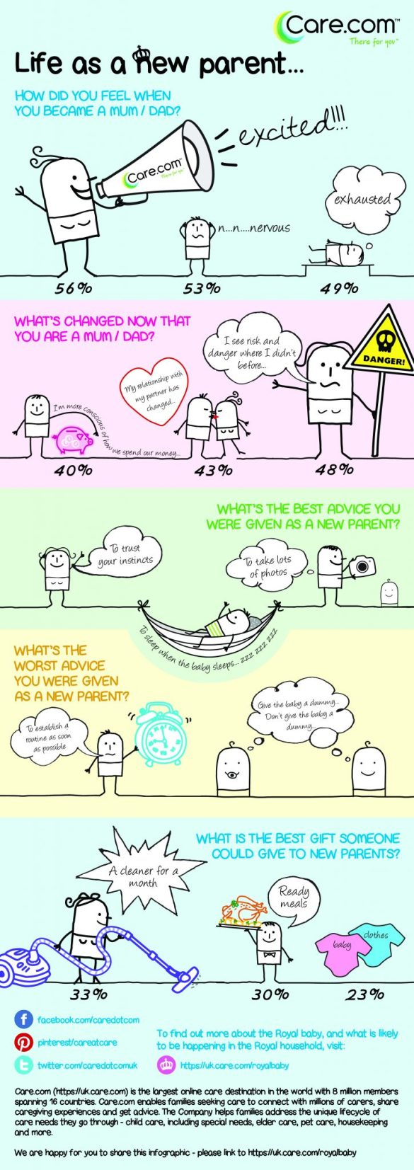 Life as a new parent infographic