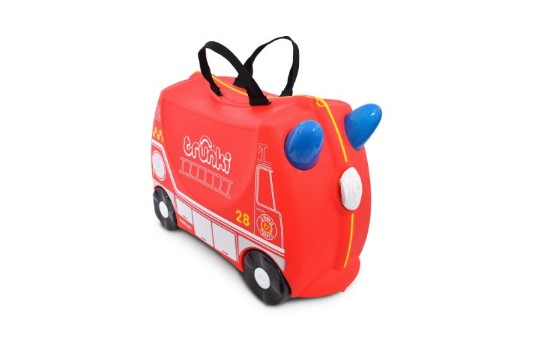 Trunki Suitcase Review