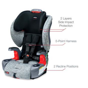 Britax USA Grow with You ClickTight Harness-2-Booster Car Seat Review