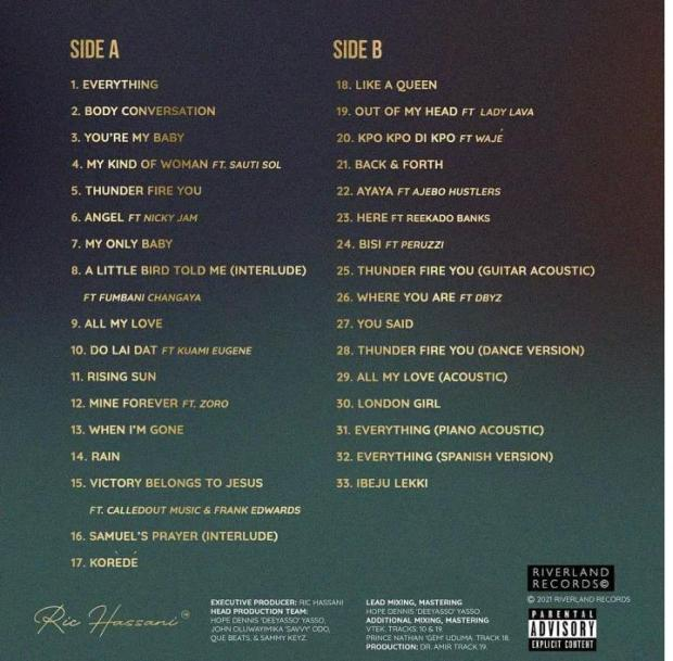 """Nigerian Pop singer, Ric Hassani real name (Ikechukwu Eric Ahiauzu) has shared the Deluxe Edition of his blooming music album tagged """"The Prince I Became"""" With features from Waje, Peruzzi, Reekado Banks and more """"The Prince I Became (Deluxe Edition)"""" has 11 new exclusive songs and new versions of Ric Hassani trending hit songs; ' Everything' & 'Thunder Fire You'. Ric Hassani is a Pop African artiste from Nigeria.   He was influenced by such musicians as Sam Smith, Craig David and his favorite band is Boyz II Men. Ric Hassani is known for his single """"Gentleman"""", and his debut album """"The African Gentleman"""".   The album turned out to be very successful. On the 26th of February, 2021 He released a new music project tagged """"The Prince I Became Album"""", this four year after his debut album 'The African Gentleman' on the """"The Prince I Became"""" is the second studio album by the Nigerian singer and songwriter.   The album is an embodiment of multiple genres fused into songs that celebrate Love, Success, Hope, Victory, Joy, Peace, and Royalty.  He collaborated with numerous, songwriters, musicians, and producers. The project delivered the Hit and top chatting song – 'Thunder Fire You'. After the successful release of this album, Ric Hassani announced via his social media account that he would be releasing a Side B of the project.   This SIDE B he titled Deluxe Edition and according to the singer tagged, The second coming of the Prince. The Prince I Became (Deluxe Edition) consist of 16 tracks and Features; Lady Lava, Waje, Ajebo Hustlers, Reekedo Banks, Peruzzi & DBYZ.   See The Prince I Became (Deluxe Edition) Tracklist below (SIDE B)"""