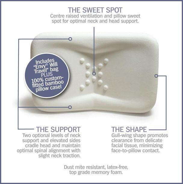 memory foam pillow prevent wrinkles