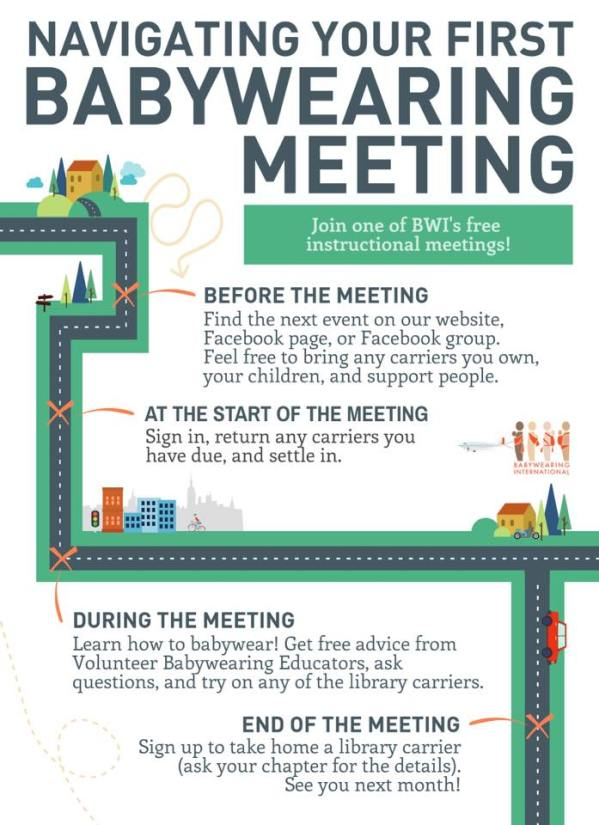 [Image Description: Road map with directions from the beginning to the end of a babywearing meeting and the Babywearing International (TM) logo Image Text: Navigating Your First Babywearing Meeting Join one of BWI's free instructional meetings! BEFORE THE MEETING Find the next event on our website, Facebook page, or Facebook group. Feel free to bring any carriers you own, your children, and support people. AT THE START OF THE MEETING Sign in, return any carriers you have due, and settle in. DURING THE MEETING Learn how to babywear! Get free advice from Volunteer Babywearing Educators, ask questions, and try on any of the library carriers. END OF THE MEETING Sign up to take home a library carrier (ask your chapter for the details). See you next month!]