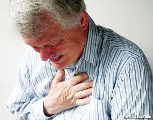 Triệu chứng bệnh viêm màng ngoài tim
