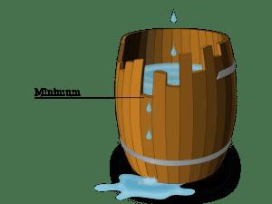 Minimum-Tonne
