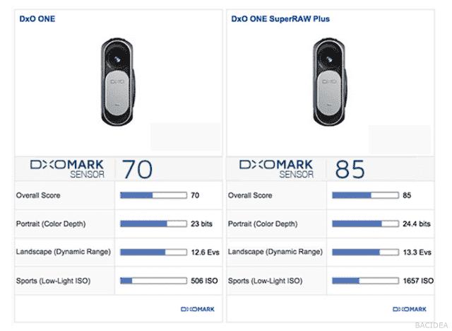 รีวิว DxO One กล้องขนาดพกพาจากเจ้าสำนัก DxOMark - รีวิว DxO One กล้องขนาดพกพาจากเจ้าสำนัก DxOMark