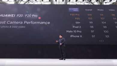 - เปิดตัว Huawei P20 และ P20 Pro กล้องดีที่สุดในโลกทิ้งห่าง Galaxy S9+ และ iPhone X