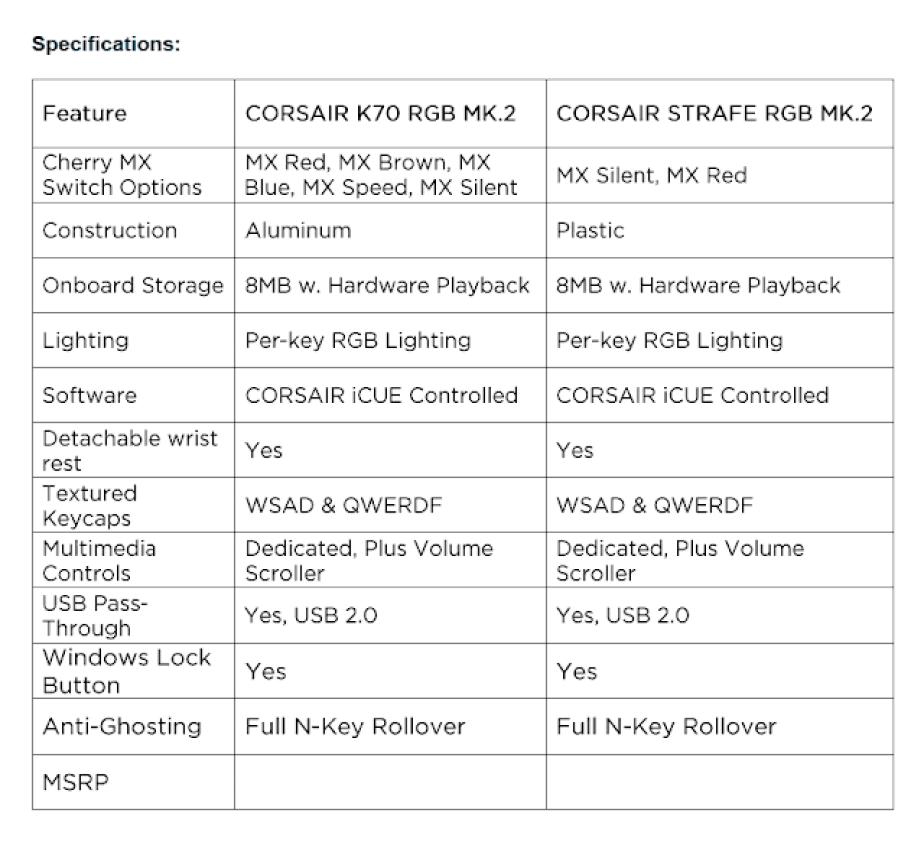 - CORSAIR เปิดตัวแมคคานิคอลคีย์บอร์ดสำหรับเกมเมอร์ K70 RGB MK.2 และ STRAFE RGB MK.2 รุ่นล่าสุด