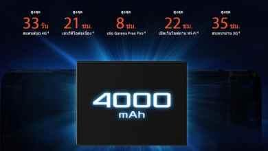 - Screenshot 15 7 - รีวิว ASUS ZenFone Max (M2) มือถือจอใหญ่ 6.3 นิ้ว ครบเครื่องทุกการใช้งาน มาพร้อมดีไซน์ฝาหลังโลหะ