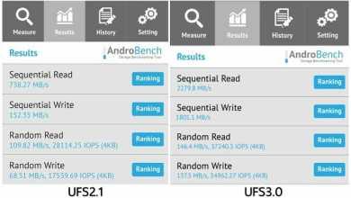 - โผล่ผลทดสอบหน่วยความจำ UFS3.0 อ่านเร็วขึ้น 3 เท่า เขียนเร็วขึ้น 10 เท่า!