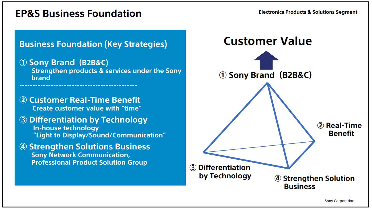 sony เปิดรายชื่อประเทศที่ยังทำตลาดมือถืออยู่ - Sony เปิดรายชื่อประเทศที่ยังทำตลาดมือถืออยู่