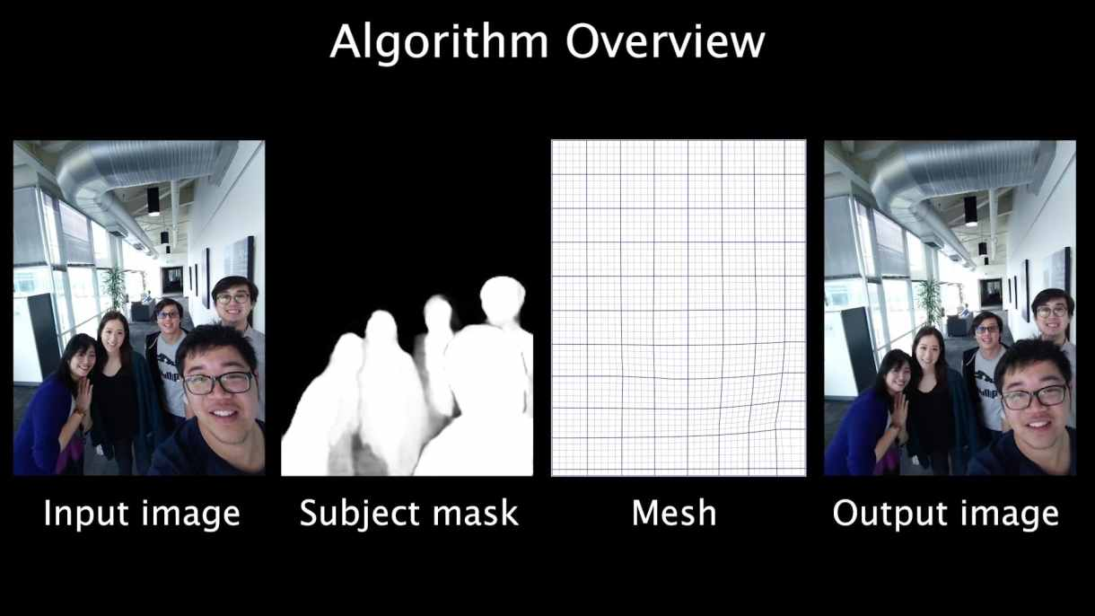 Google และ MIT โชว์เทคโนโลยีแก้หน้าเบี้ยวเวลาถ่ายรูปด้วยเลนส์ Wide - Google และ MIT โชว์เทคโนโลยีแก้หน้าเบี้ยวเวลาถ่ายรูปด้วยเลนส์ Wide
