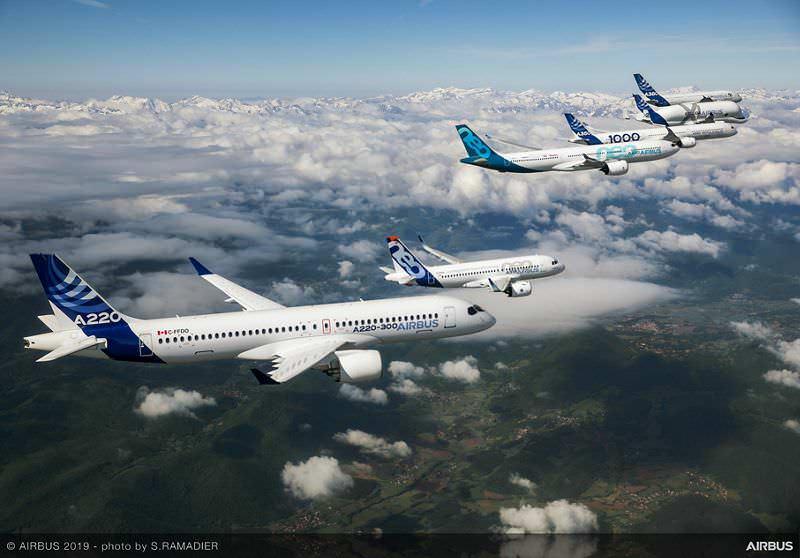 ความต้องการผลิตภัณฑ์เครื่องบินพาณิชย์ใหม่ๆ ของแอร์บัสนั้นล้นหลามที่งานปารีสแอร์โชว์ 2019 - ความต้องการผลิตภัณฑ์เครื่องบินพาณิชย์ใหม่ๆ ของแอร์บัสนั้นล้นหลามที่งานปารีสแอร์โชว์ 2019