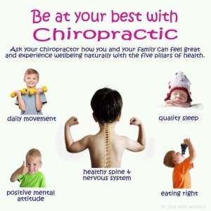 Image shows a poster of children demonstrating the the five pillars of health to accompany the blog Sleep Secrets - Sleep your way to good health by Eastbourne Doctor of Chiropractic James Revell