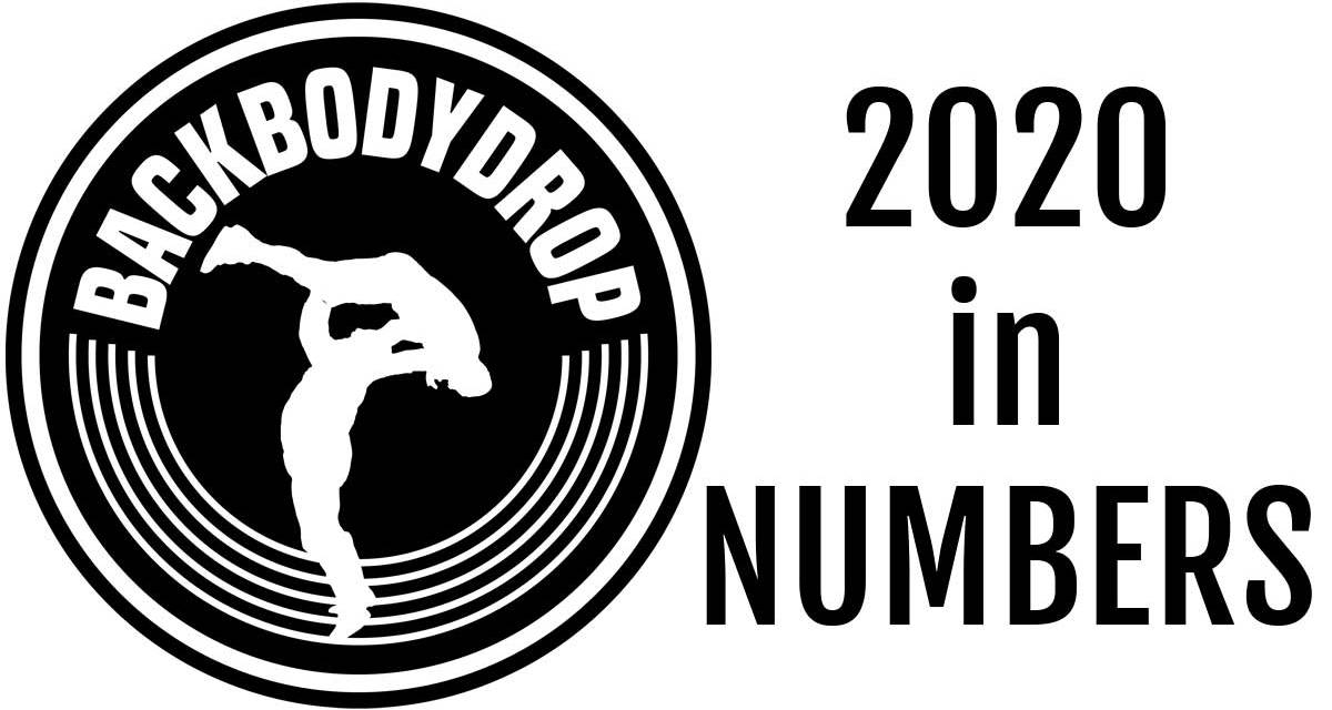 BackBodyDrop – 2020 in Numbers