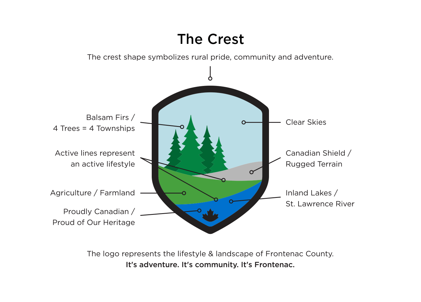 frontenac-crest-meaning