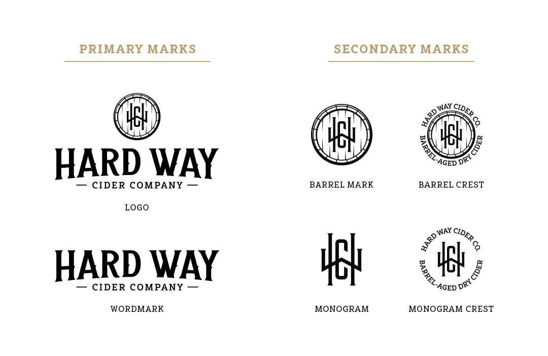 hard way cider logo system