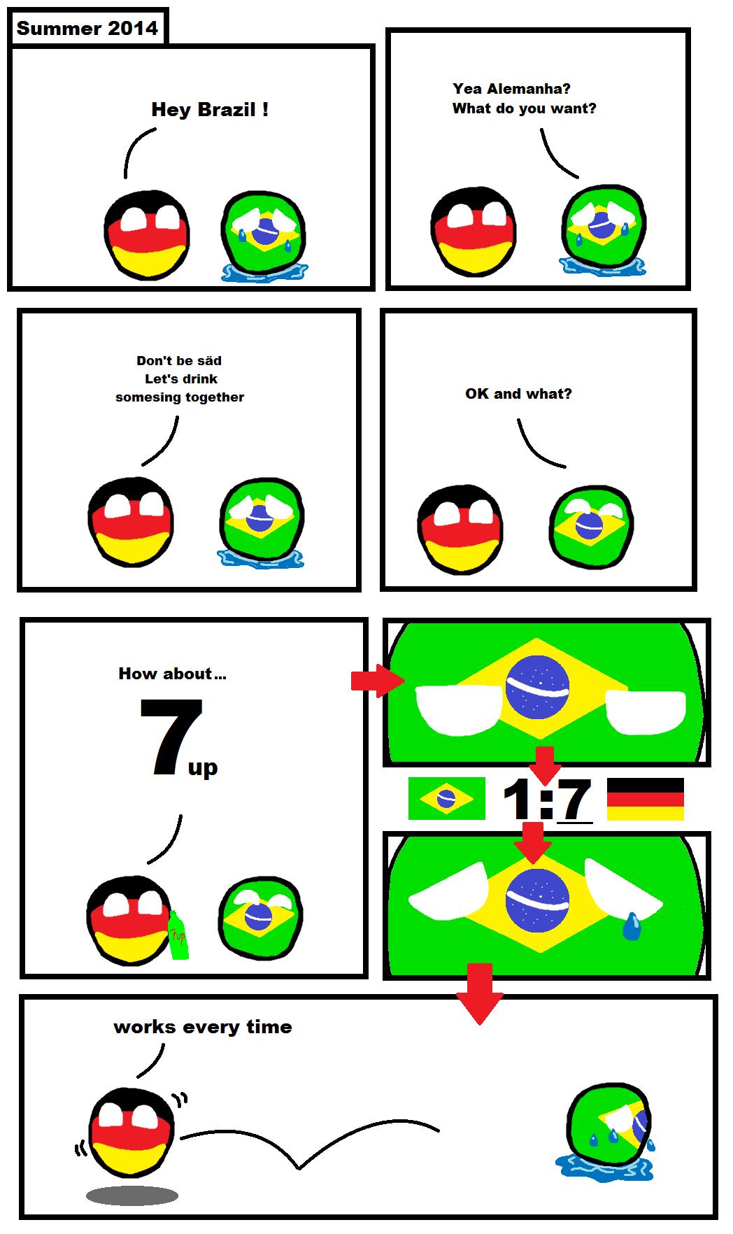 Countryballs Istoriya Brazilii Historia Do Brasil Youtube