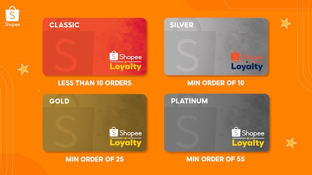 Shopee Loyalty Program