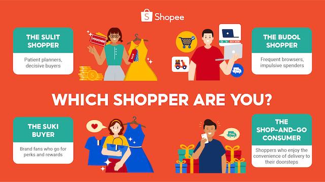 Shopee Consumer Survey 2021