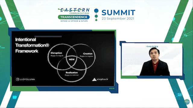 Eastern Communications Transendence Summit