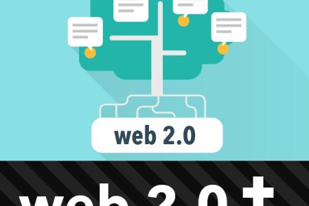 Web 2.0 Blog Site Network