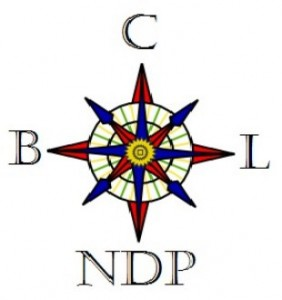 compass-political