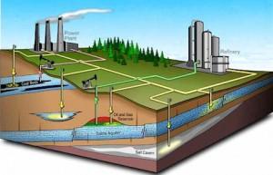 Image: illustration of carbon capture process