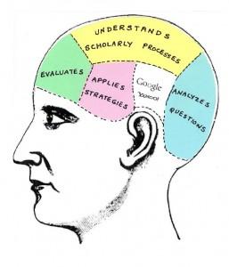 map of brain with google-yahoo lobe