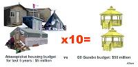 Infographic comparing costs Attawapiskat vs G8 gazebo