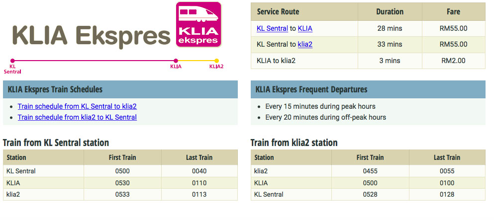 Malaysia Travel Guide KLIA Express schedule and fare