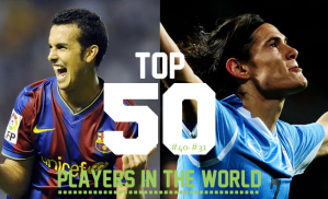 Top 50 Players in the World (40-31)