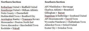 Football League Trophy Round 2