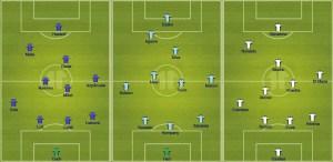 Chelsea, City, Madrid comparison