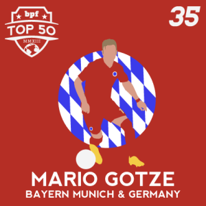 Top 50 Players in the World 2013: Part 2 – 40-31