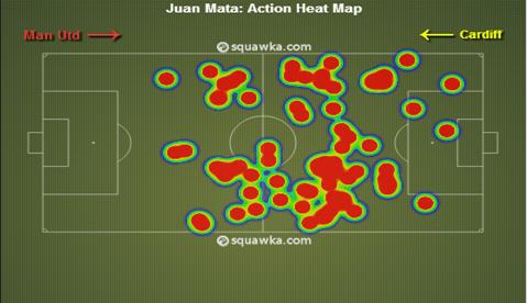 Mata heat map