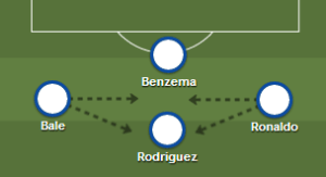 This is how Real Madrid will usually line-up but Di Maria, Isco and Modric could also slot in anywhere along that line.