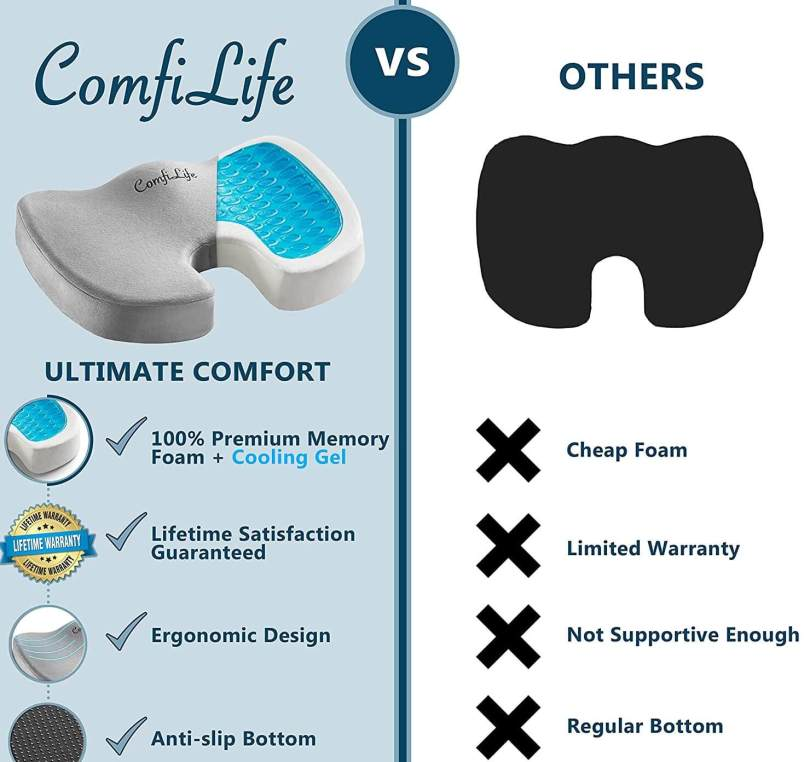 "Alt-""Key Considerations Before Buying a Comfilife Seat Cushion vs casual cushion"""