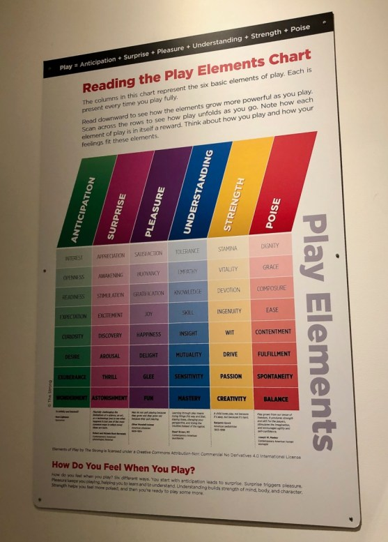 play elements chart