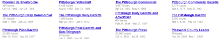 screenshot of Google News listing of Pittsburgh newspapers