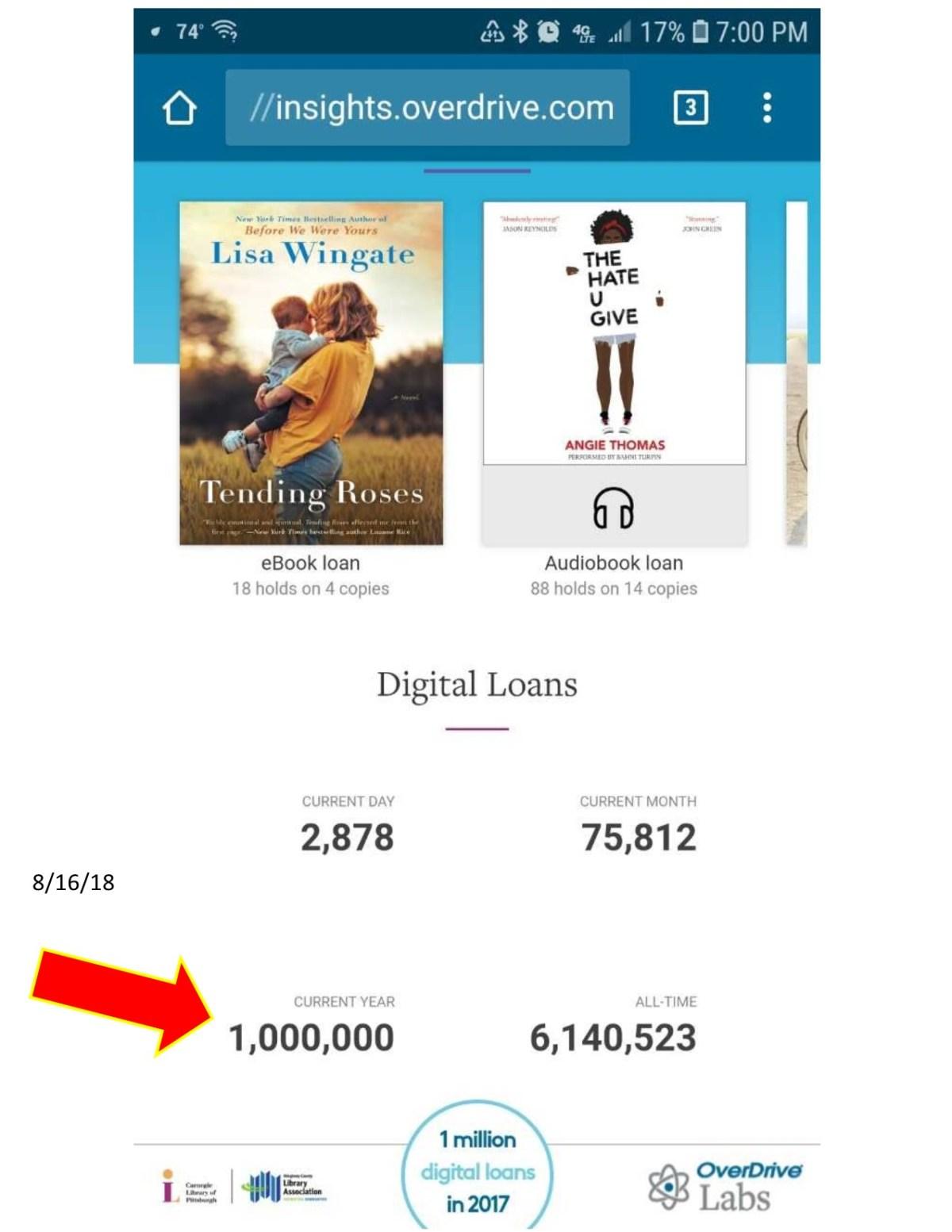 million 2018