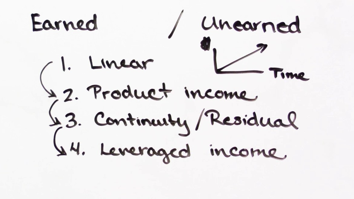 2015-12-13-four-income-types-2.0352